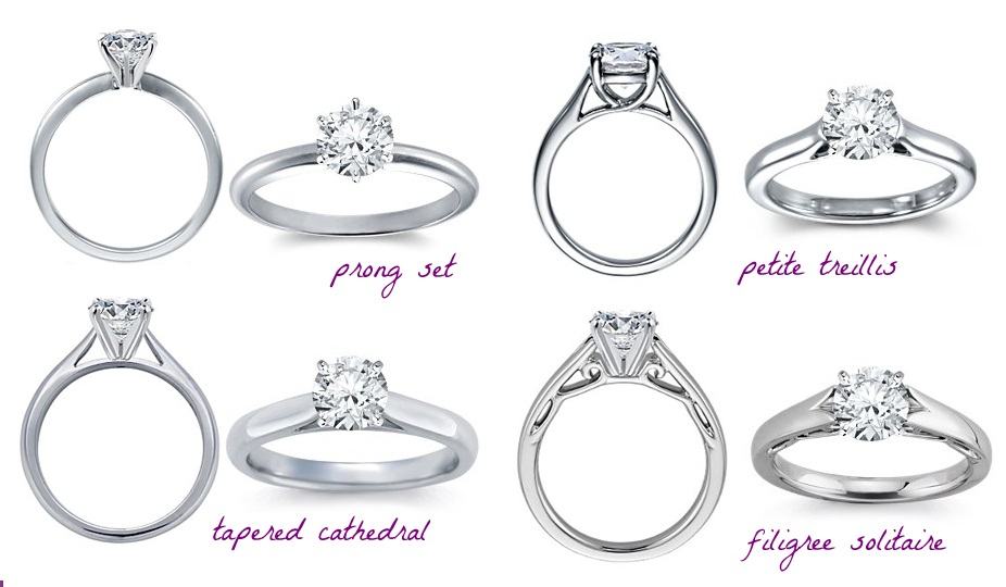 Four Prong Ring Setting